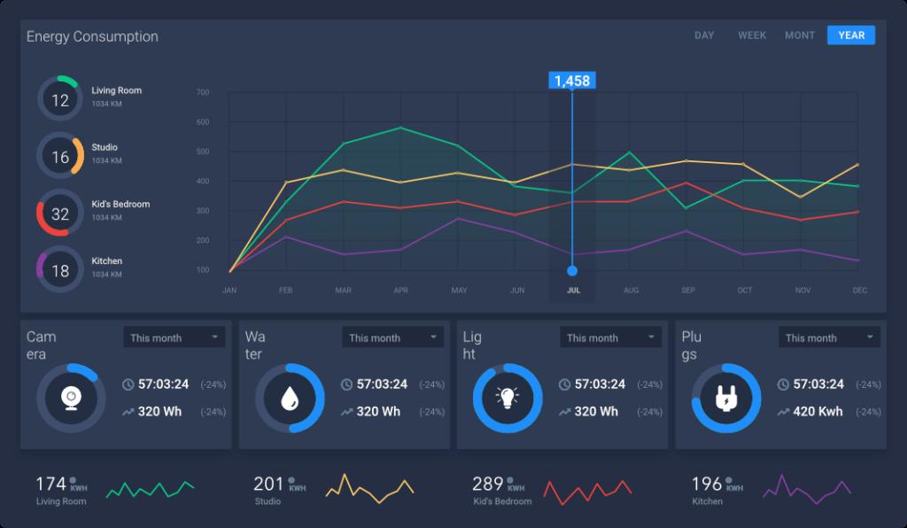 analytics dash